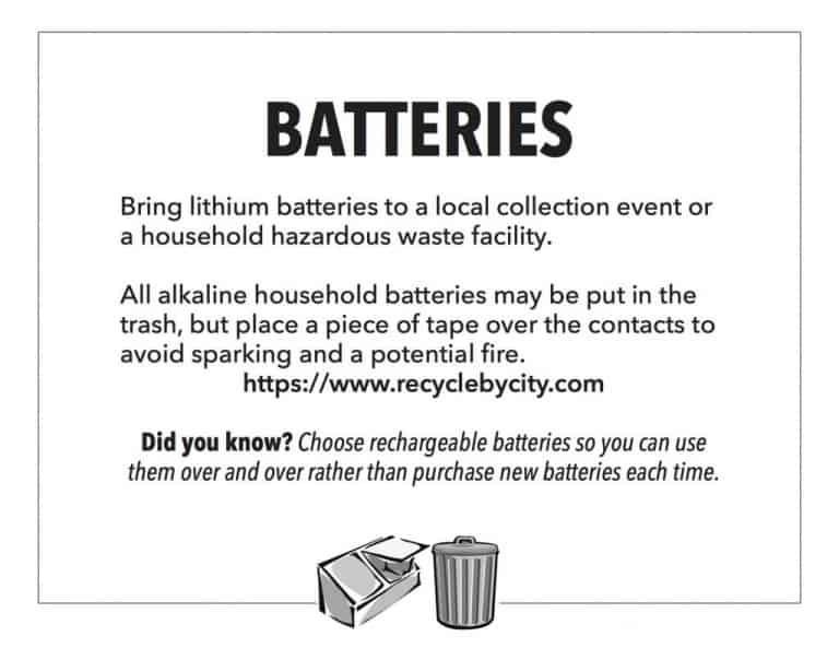 The Green Team poster on how to recycle batteries