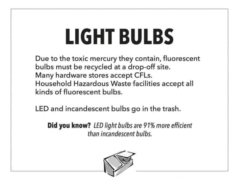 The Green Team poster on how to recycle light bulbs